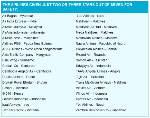 Airline list